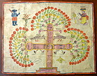 INDIAN 19TH CENT JAIN PAINTING