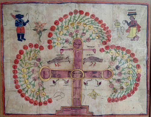 INDIAN TANTRIC ART