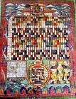 Tibetan thangka with esoteric divination system