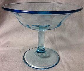 Fairfax Azure Comport Fostoria Glass Company