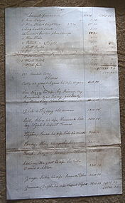 RARE19thC Estate Document NAMED SLAVES + THEIR FAMILIES