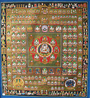 Mounted Nepalese Thangka Painting