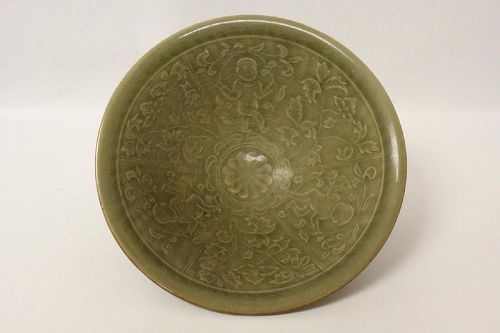 A Rare & Exquisite Song Dynasty Yaozhouyao Celadon Bowl