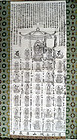 Pilgrimage scroll with thirty-three Kannons in Shikoku