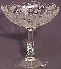 Cambridge Rosepoint Compote