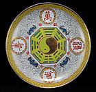 "Guangxu Mark and Period Enameled ""Birthday"" Dish"