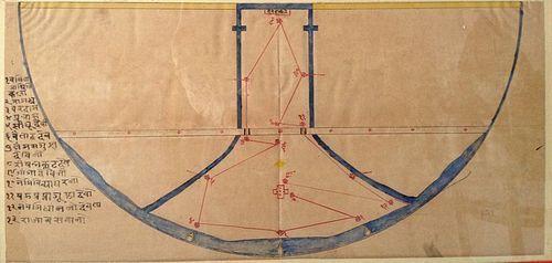 INDIAN JAIN MAP