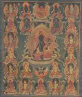 18c Tibetan thangka 21 FORMS OF GREEN TARA