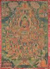 18c Tibetan thangka REFUGE TREE Buddha SHAKYAMUNI Lamrim lineage