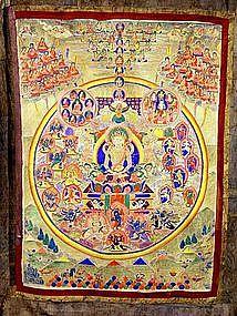 An Important 18th Century Tibetan Thangka