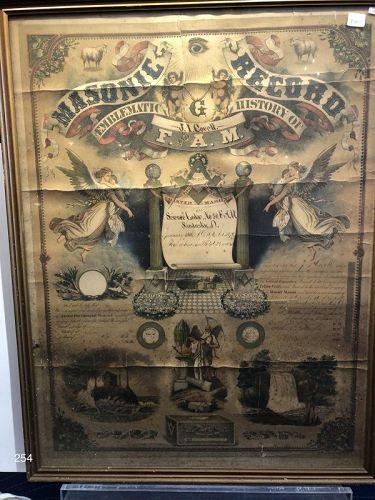 Masonic Historic Charter Sandunski, Ohio 1870