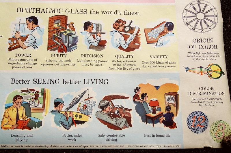 1956 DoubleSided Educational Eye Vision Chart New York