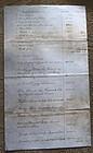 RARE19thC Estate Document NAMED SLAVES + THEIR FAMILIES