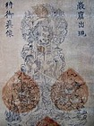 Antique Japanese Buddhist hanging scroll of Kubira Edo period