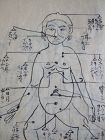 BOOK OF THE SECRETS ABOUT ACUPUNCTURE AND MOXIBUSTION