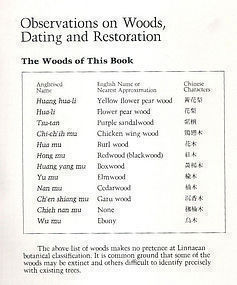 Woods in Chinese art:  romanization, English & Chinese