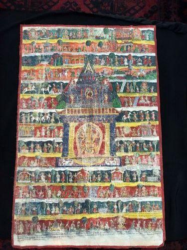 Tibet Buddhism Cloth
