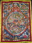 Tibetan Wheel of Life Thangka