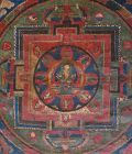 Antique Tibetan Buddhist Double Mandala Thangka Painting
