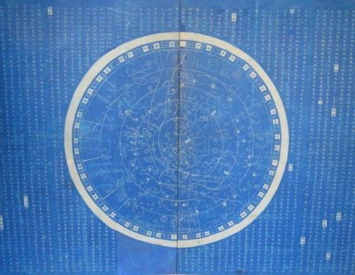 Japanese 2-Panel Astrology  Screen